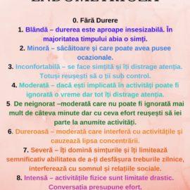 Scala durerii în endometrioză